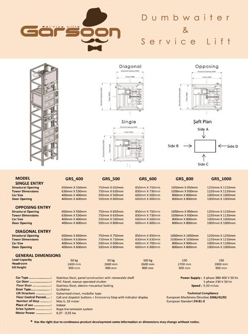 monşarj servis asansörü